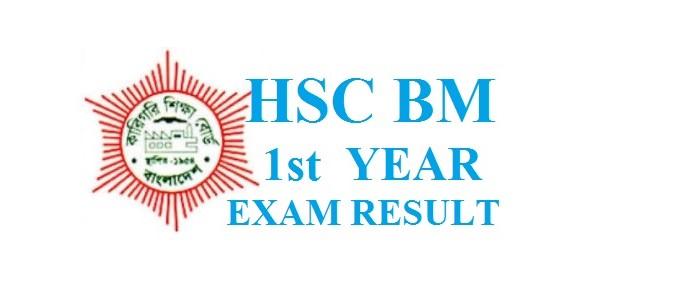 HSC BM 1st Year Exam Result 2019